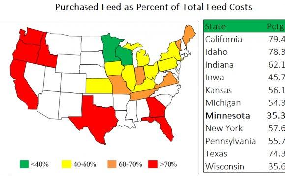 Last week, USDA Economic