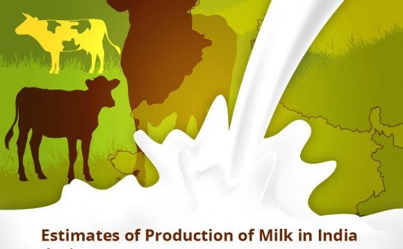 Milk Production in India