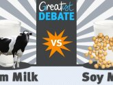 Does soy milk have casein