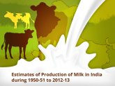 Milk production in World